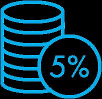 5% deposit match